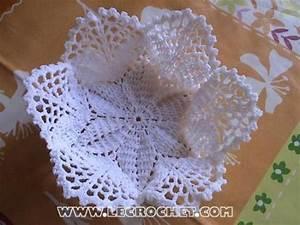 Corbeille Au Crochet : contenants drag es ~ Preciouscoupons.com Idées de Décoration