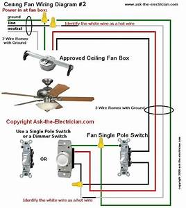 Ceiling Fan Pull Chain Light Switch Wiring Diagram