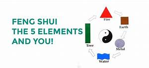 Feng Shui Elemente Berechnen : feng shui the 5 elements and you lois kramer perez ~ Themetempest.com Abrechnung