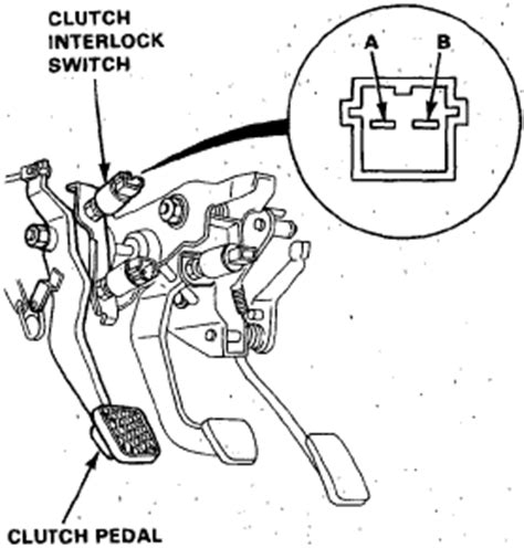 95 Civic Ignition Switch Wiring Diagram by No Start 91 Ls Page 2 Honda Tech Honda Forum Discussion