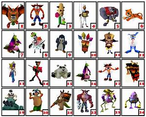 Crash Bandicoot Characters by Picture Quiz - By JESUPO