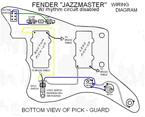 Jazzmaster Mod Offsetguitars