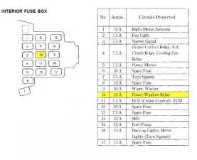 similiar 2003 accord fuse box diagram keywords fuse box diagram in addition 94 honda accord fuse box diagram on 2002