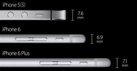 iphone 6 plus resolution iphone 6 plus vs iphone 6 the best 100 you ll apple iphone 6 vs apple iphone 6 plus vs apple iphone 5s