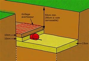 installer une canalisation electrique enterree With norme gaine electrique exterieur