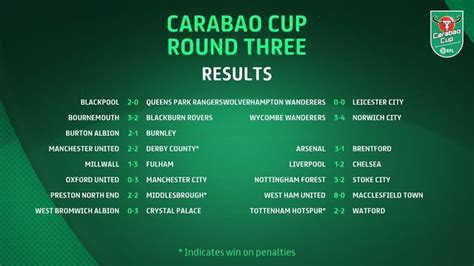 EFL Cup Scores & Results for Third Round of Carabao Cup ...