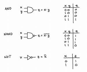How To Draw A Diagram Of Not And Nand Gates With Truth Tables
