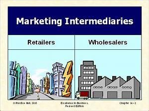 Master Retailing: Wholesale versus Retail