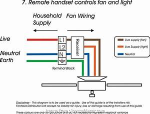 8 Brilliant Wiring A Ceiling Light Switch Diagram Galleries