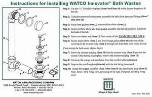 Help On Bathtub Overflow Cover
