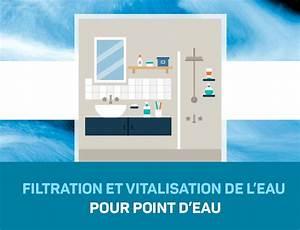 Filtration De L Eau : filtre eau filtration de l 39 eau osmoseur eau ~ Premium-room.com Idées de Décoration