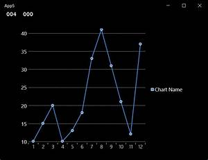 C Interval In Winrt Xaml Chart With Uwp Stack Overflow