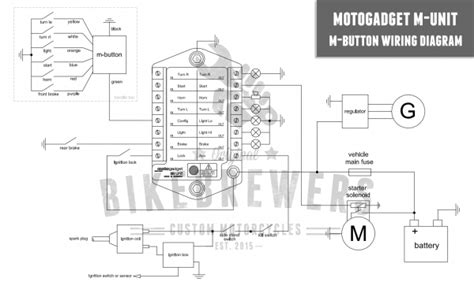 Caf 150 Electrical Wiring Diagram by Motogadget M Unit Wiring Cafes Bobbers Trackers Etc Etc