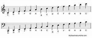 Musik Zum Lesen : c dur tonleiter ber 2 oktaven mit violin und bass schl ssel keyboard in 2019 pinterest ~ Orissabook.com Haus und Dekorationen