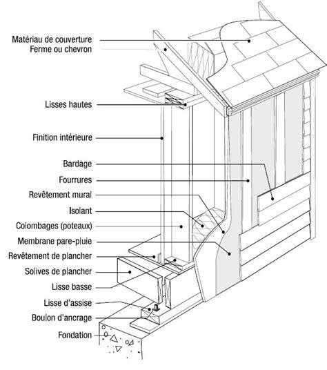 construction de notre maison ossature bois