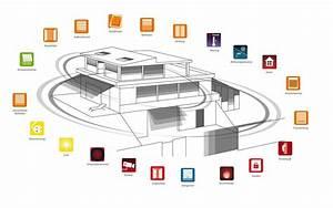 Smart Home Lösungen : flexible smart home l sungen f r alle lebensphasen somfy fachpresseportal ~ Watch28wear.com Haus und Dekorationen
