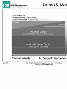 Variabler Anteil Gehalt Berechnen : personalgewinnung und entwicklung entlang des efqm modells 3e mit ~ Themetempest.com Abrechnung