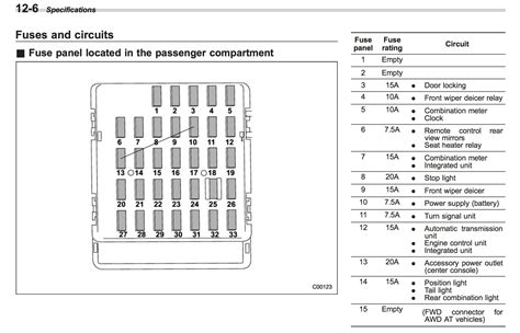 2003 Subaru Forester Fuse Box Diagram by 2012 Subaru Forester Engine Diagram Downloaddescargar