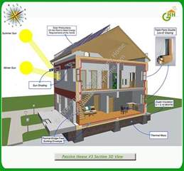 Solar House Plans Pictures by Green Passive Solar House 3 Plans Gallery