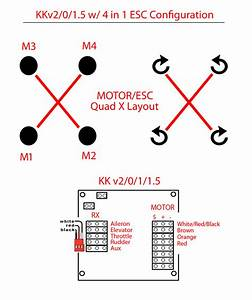Kk2 1 Wiring Diagram Mini. help to connect wires to kk2 1 5 ...  Cc Gsmoon Mini Bike Wiring Diagram on