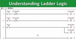 Understanding Ladder Logic
