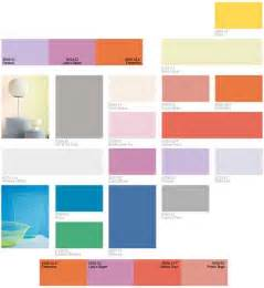 interior home color combinations paint color schemes casual cottage