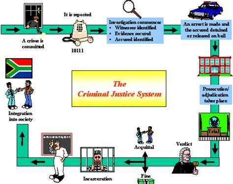 Sistema De JustiÇa Criminal Março 2013. Best Digital Signage Solution. Broadband Connection Speed Fleas Pest Control. Law Schools In The Bay Area Leak In Radiator. Customer Database Template New Phone Company. Is Credit Counseling A Good Idea. Android Inventory Software Car Door Unlocking. Lego Duplo World People Set What Is Lapband. Bunion And Hammertoe Surgery Recovery