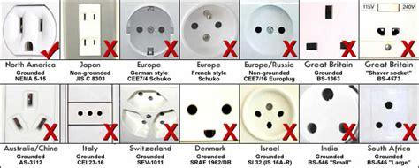 Plug Receptacles Liquidators Inc