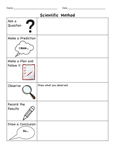 Process  The Scientific Method