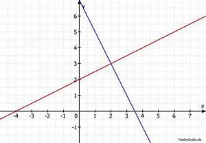 Schnittpunkt Berechnen Parabel Und Gerade : gerade g y 0 5x 2 h y 2x 7 berechne die schnittpunkte der beiden geraden mathelounge ~ Themetempest.com Abrechnung