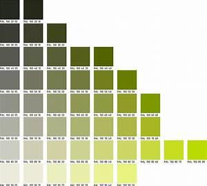 Ral Ncs Tabelle : ral farbtabelle download die neuesten innenarchitekturideen ~ Markanthonyermac.com Haus und Dekorationen