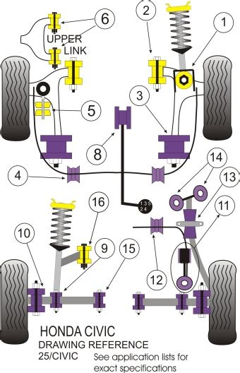 Lada Braccio Flessibile Kit Supporti Sospensione Silentblock Powerflex Honda Crx