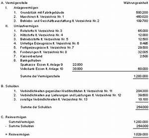 Gutscheine Einnahmen überschuss Rechnung : gewinn definition rechnungswesen ~ Themetempest.com Abrechnung