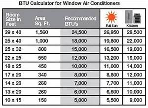 Pin By Susan King On Air Conditioning
