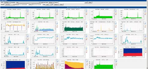 Best Free Monitoring System For Linux  Lintut. Low Cost Alarm Monitoring Learning Seo Online. Kassbohrer All Terrain Vehicles. Apply For Sba Loan Online Nvidia Tech Support. Plumbing 24 Hour Service Cost Website Hosting. Bankruptcy Lawyers Richmond Va. Diabetes Type 2 Insulin Lasell College Majors. Cayce Reilly School Of Massotherapy. Indiana University Doctoral Programs