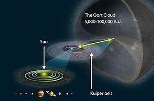 Comet Catalina Blasts Through the Big Dipper, Says Adios ...
