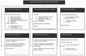 Comparaci U00f3n Descriptiva Y Anal U00edtica De Un Proceso De