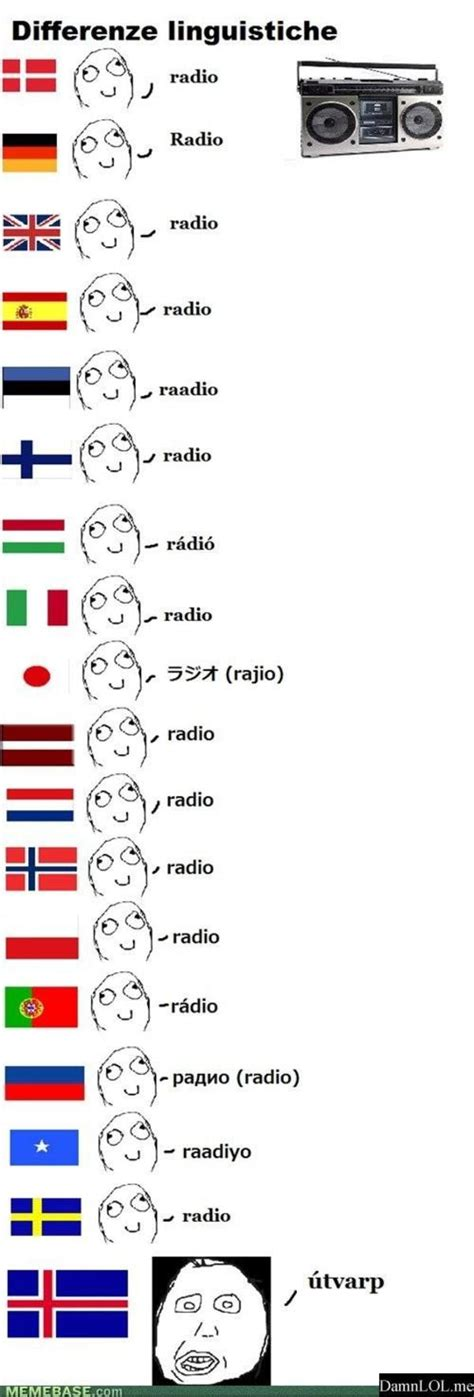 Different Languages Meme - image 271669 differenze linguistiche know your meme