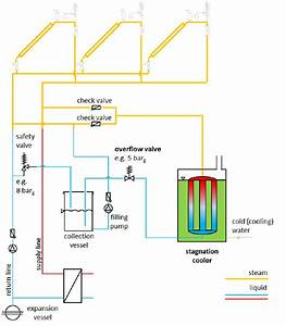 Schematic Diagram Of An Evaporative Cooler For The