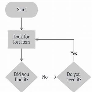 Template  Simple Flowchart  U2013 Lucidchart