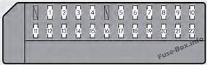 Fuse Box Diagram Lexus Gs450h  L10  2013
