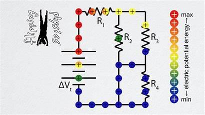 Physics Circuit Short Ap Flipping