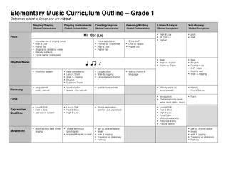21 Best Music Ed Curriculum & Lesson Planning Images On