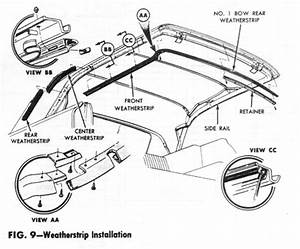 Fords Unlimited Car Club Tech Info Convertible Top
