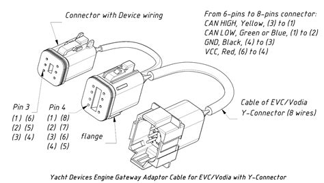 engine gateway for volvo penta and j1939 engines
