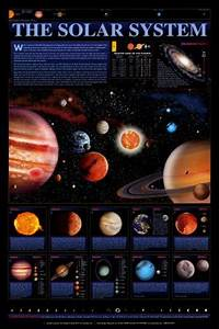 Apple Product Chart Solar System Chart The Spaceshots Poster At Allposters Com