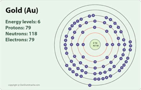 How Many Protons Are In Silver by Gold Periodic Table Protons Brokeasshome
