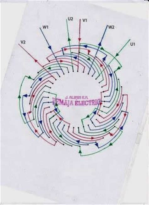 Double Layer Winding Rpm Electrical Wiring