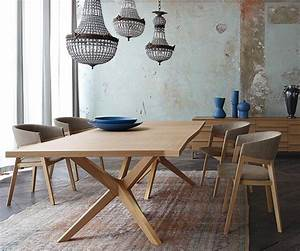 revgercom roche bobois chaises salle a manger idee With roche bobois salle À manger pour petite cuisine Équipée