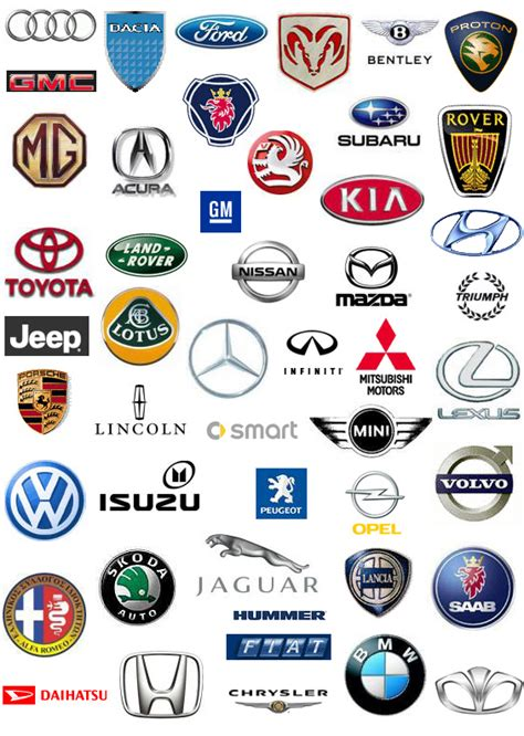 All Car Brands  Best Car Commpanies